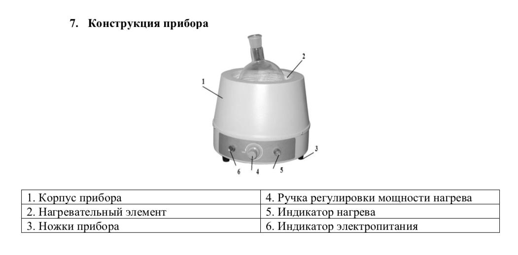 Конструкция колбонагревателя